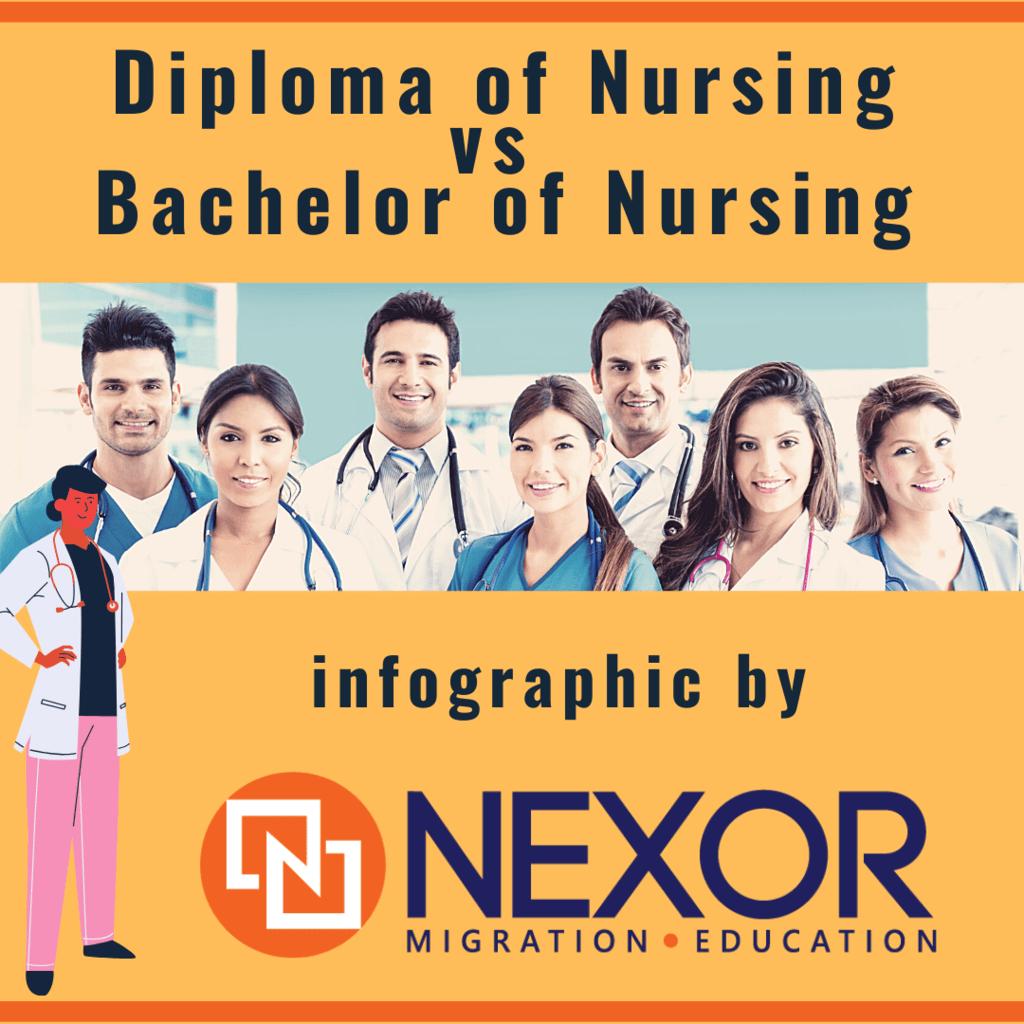 Diploma Vs Bachelor Of Nursing
