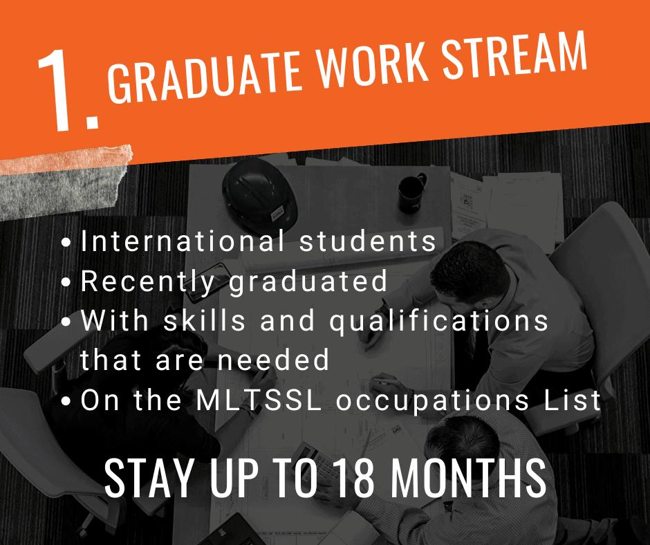 Graduate Work Stream